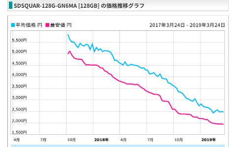 Screenshot 2019-03-23 at 18.50.24.png